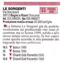 vinid'italia2002_2
